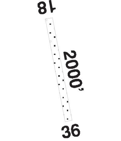 Airport Diagram of CBW8