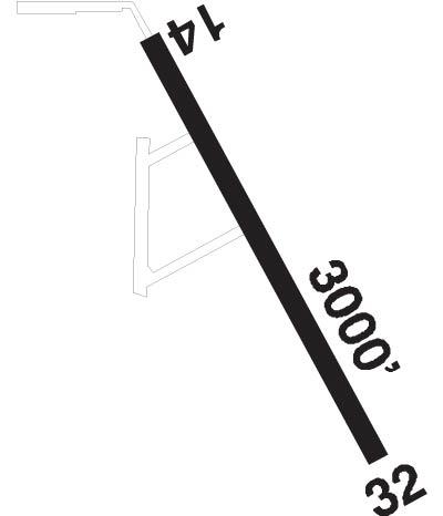 Airport Diagram of CJB3
