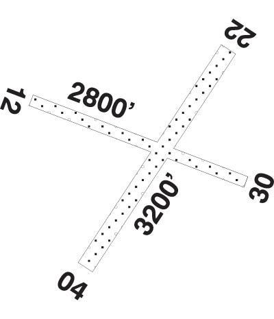 Airport Diagram of CPE6
