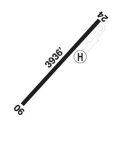 Airport Diagram of CSR3