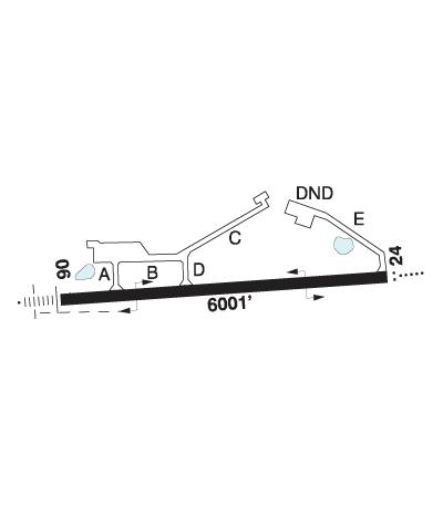 Airport Diagram of CYEV