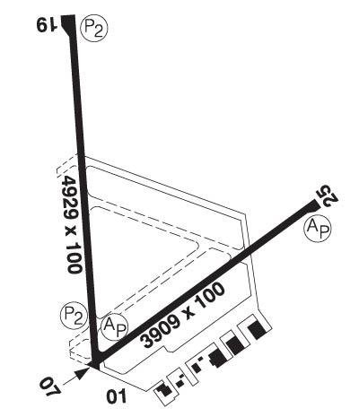 Airport Diagram of CYGK