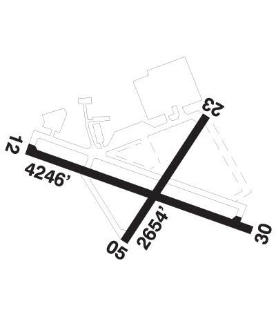 Airport Diagram of CYOO