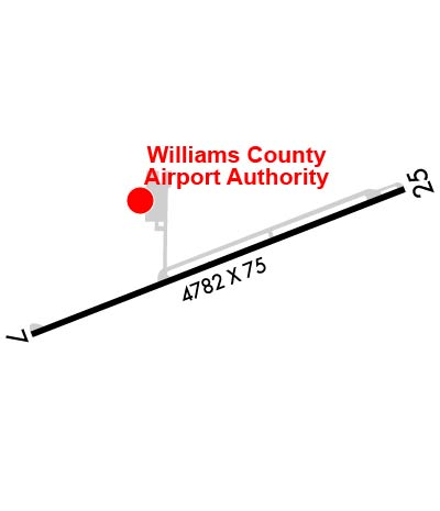 Airport Diagram of K0G6