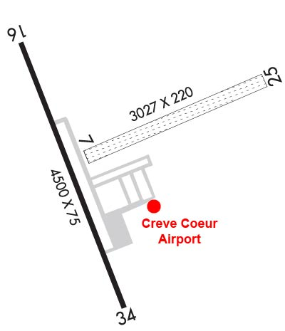 Airport Diagram of K1H0