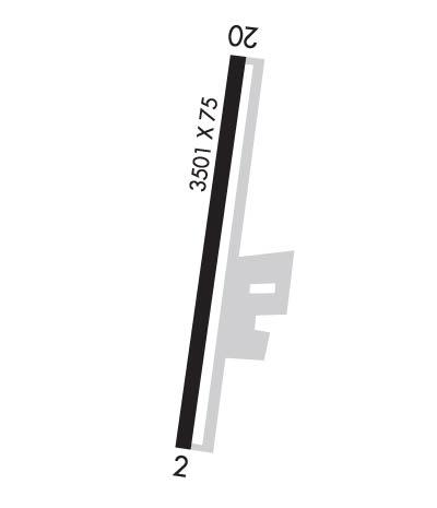 Airport Diagram of K3B0