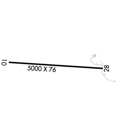 Airport Diagram of K4J5