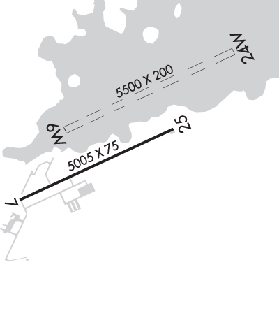 Airport Diagram of K8A1