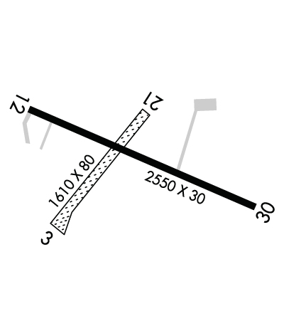 Airport Diagram of K92C