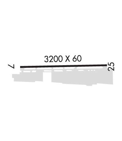 airport diagram of kajo