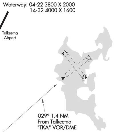 Airport Fbo Info For Kak8 Christiansen Lk Seaplane Base Talkeetna Ak