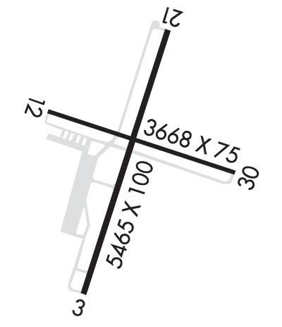 Airport Diagram of KAOO