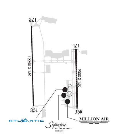 Airport Diagram of KAUS