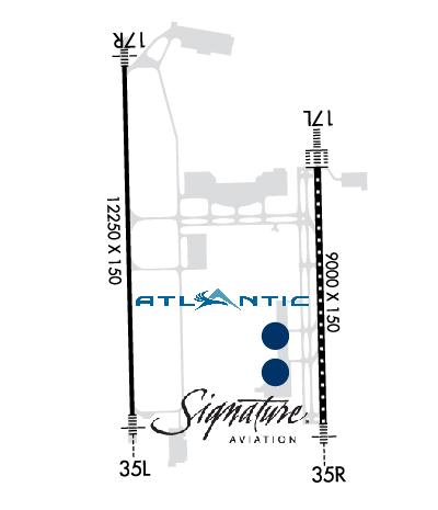 Airport Diagram of KAUS