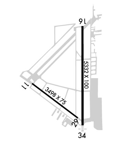 Airport Diagram of KAWO
