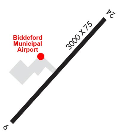 Airport Diagram of KB19