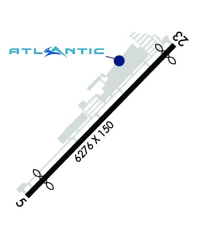 Airport Diagram of KBCT