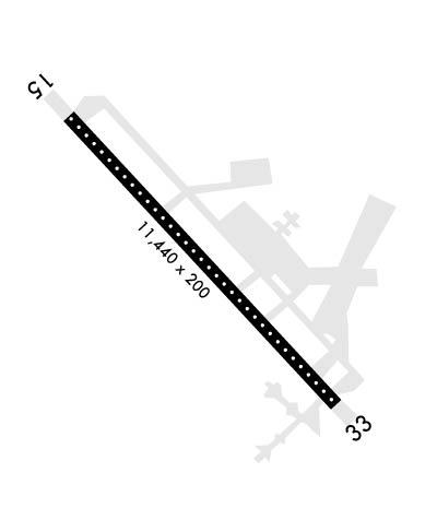 Airport Fbo Info For Kbgr Bangor Intl Bangor Me