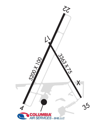 Airport Diagram of KBHB