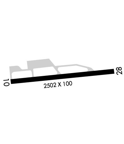 kbid airport diagram wiring schematic diagramairport \\u0026 fbo info for kbid block island state block island ri airport diagram of