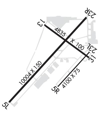 Airport Fbo Info For Kbtl W K Kellogg Battle Creek Mi