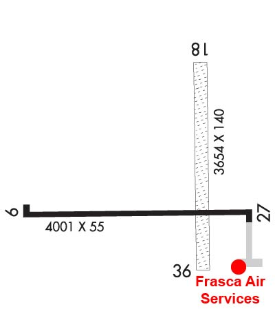 Airport Diagram of KC16