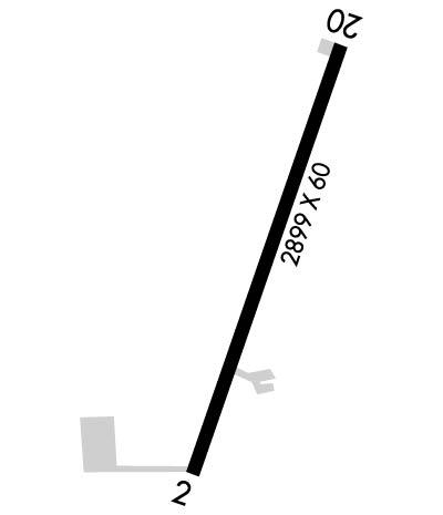 Airport Diagram of KC66