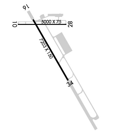 Airport Diagram of KCIU