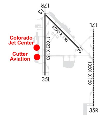 Airport Diagram of KCOS