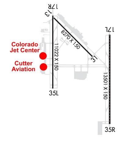 Airport Diagram of KCOS