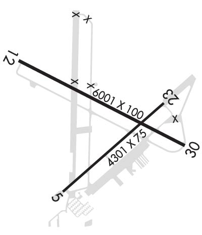 Airport Diagram of KDED