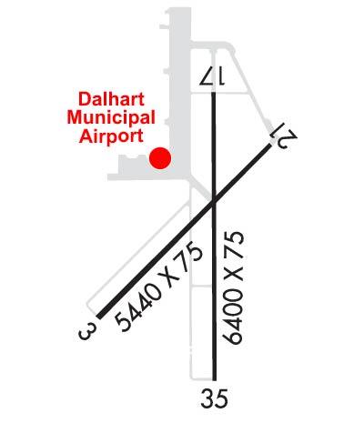 airport diagram legend