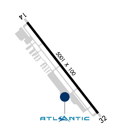 Airport Diagram of KDTS