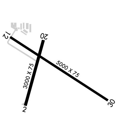 Airport Diagram of KEFT