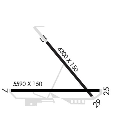 Airport Diagram of KELN