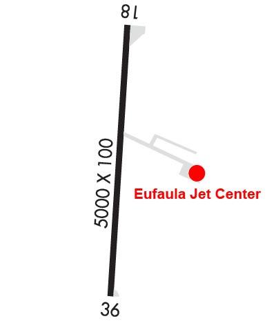 Airport Diagram of KEUF