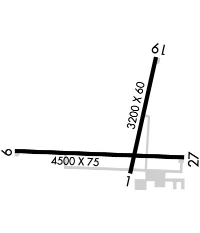 Airport Diagram of KEZI