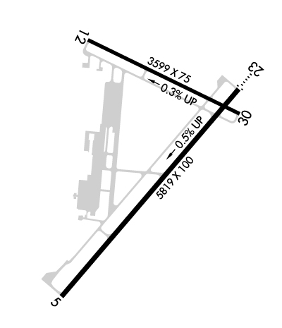Airport Diagram of KFDK