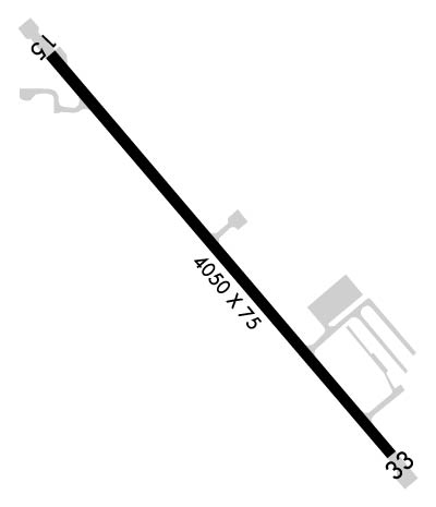 Airport Diagram of KFKS