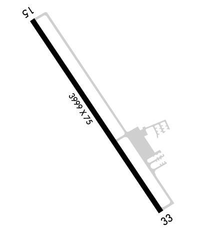 Airport Diagram of KFNB