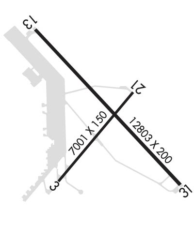 Airport Diagram of KFOE