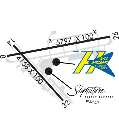 Airport Diagram of KFTY