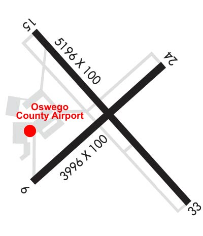 Airport Diagram of KFZY