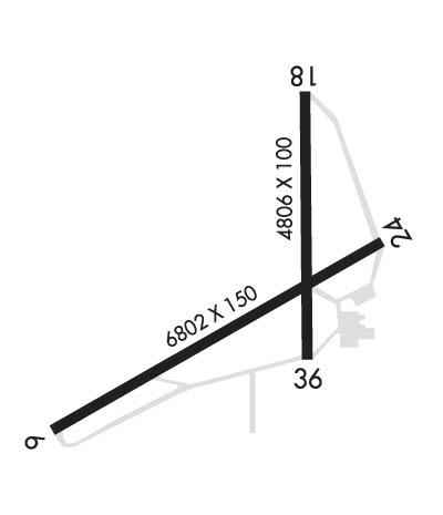airport \u0026 fbo info for kgad northeast alabama rgnl gadsden al Airport Diagrams PDF airport diagram of kgad
