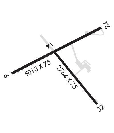 Airport Diagram of KHSB