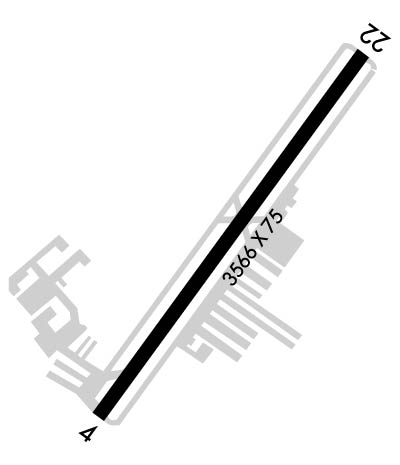 Airport Diagram of KI69