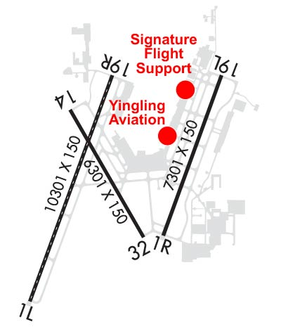Airport Diagram of KICT