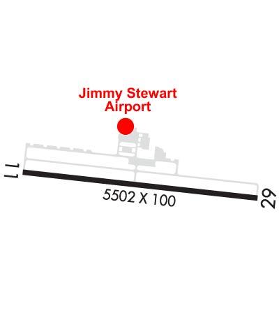 Airport Diagram of KIDI