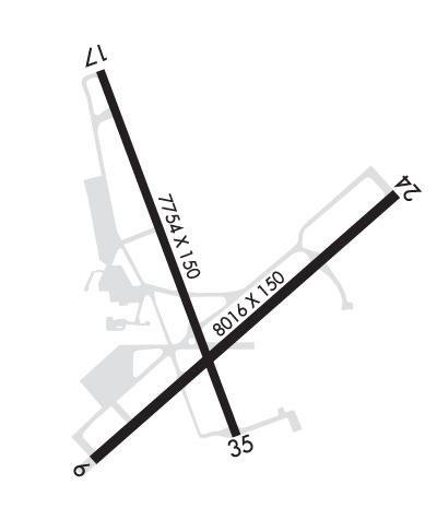 Airport Fbo Info For Kilm Wilmington Intl Wilmington Nc