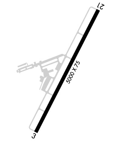 Airport Diagram of KIOB